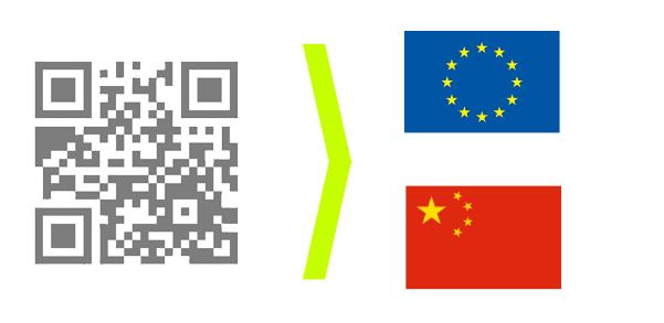 länderabhängige QR Code Weiterleitung