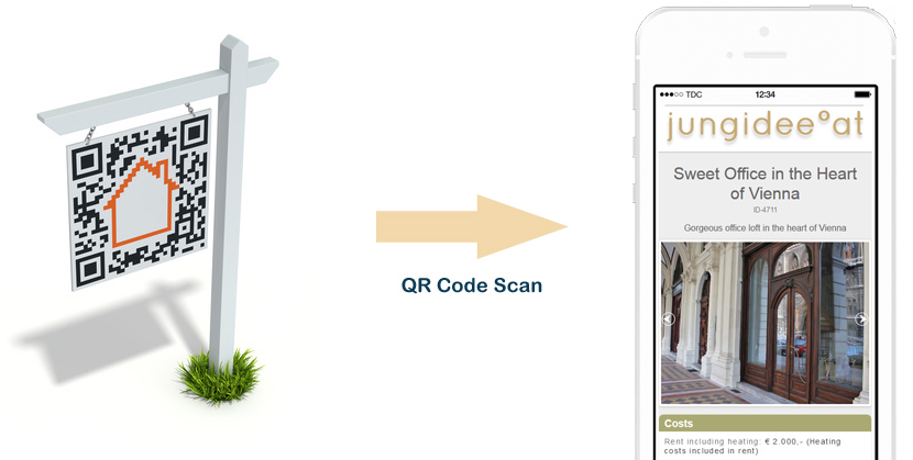 qr code real-estate mobile website